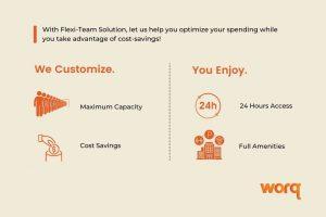 WORQ Enterprise FlexiTeam Solutions Infographic